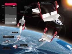 The SS1/SS2 flight plan. (Virgin Galactic)