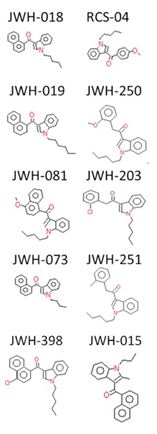 Figure 8. Chemical structures of the synthetic cannabinoids found  in Spice samples.  Structures obtained from NIST Mass Spectral Library (NIST, 2011).