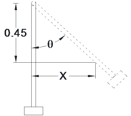 Figure 7. Configuration using optical sensor.