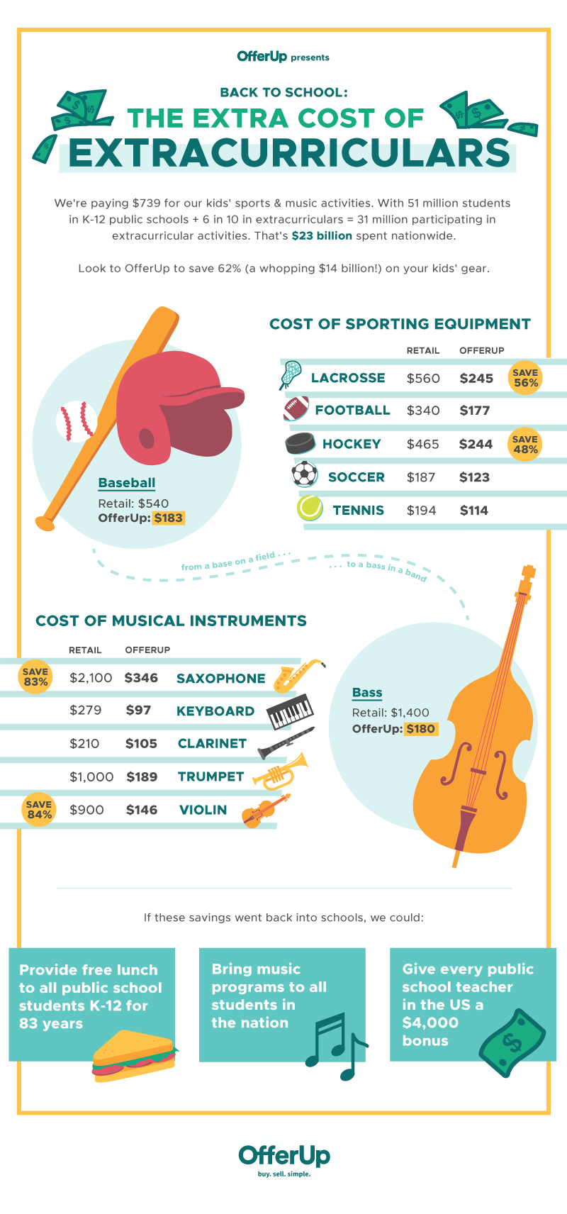 extracurriculars-infographic_final-web_800x1712px.png