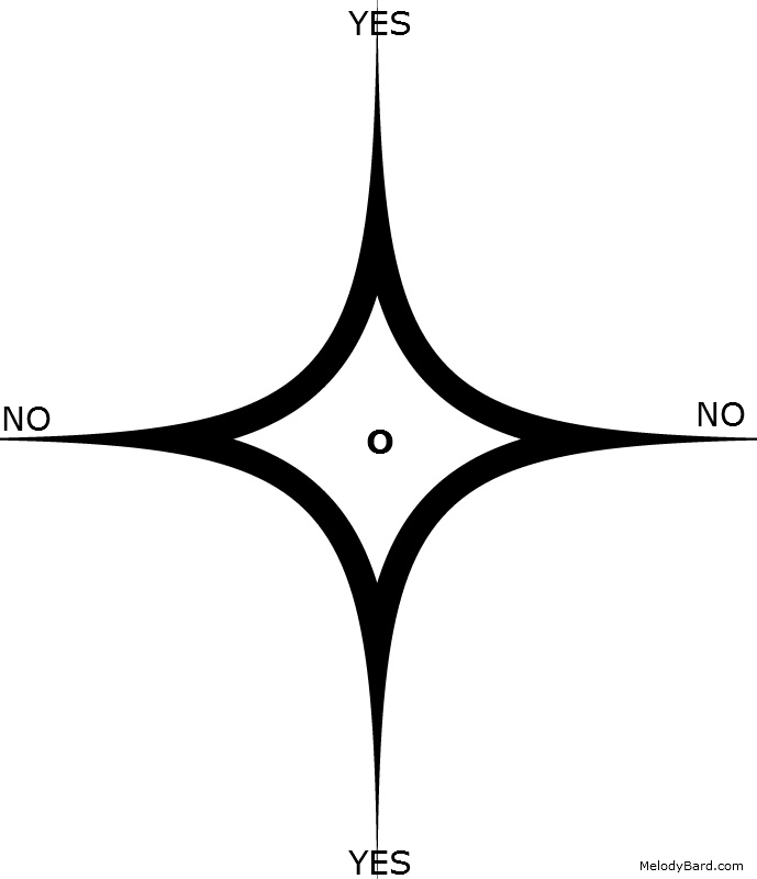 pendulum cross.jpg