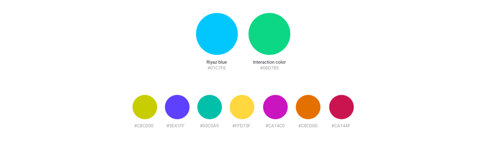 Module color sequence.png