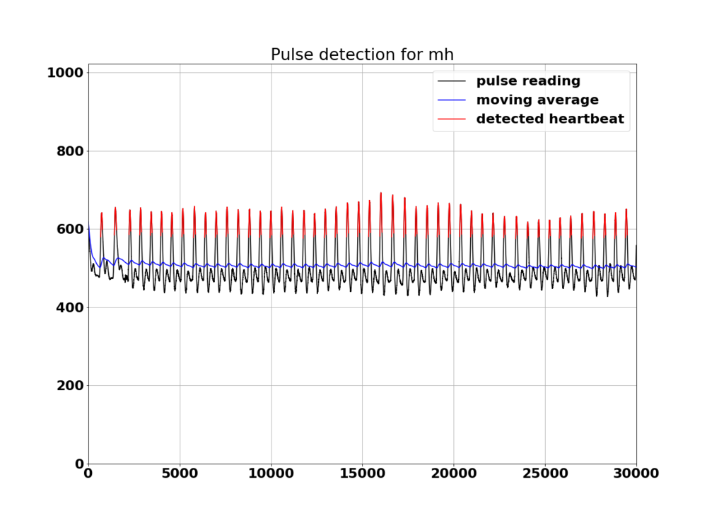 pulse_detection_mh.png