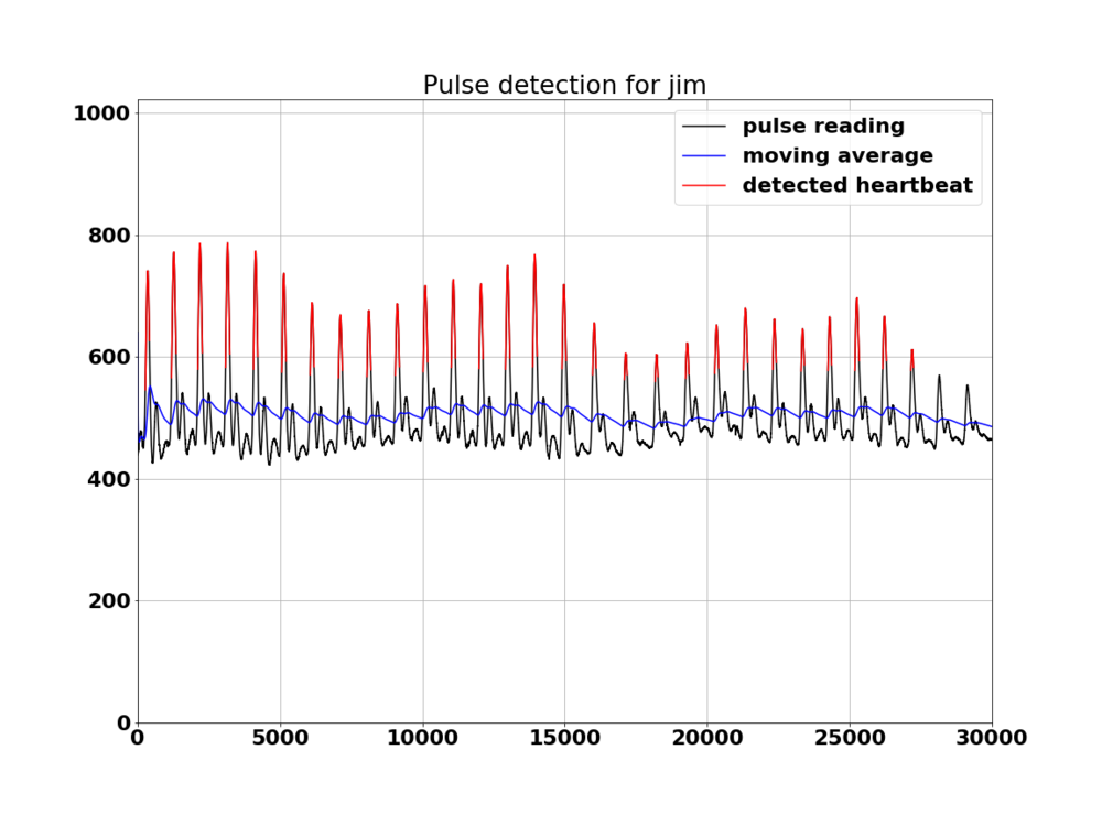 pulse_detection_jim.png