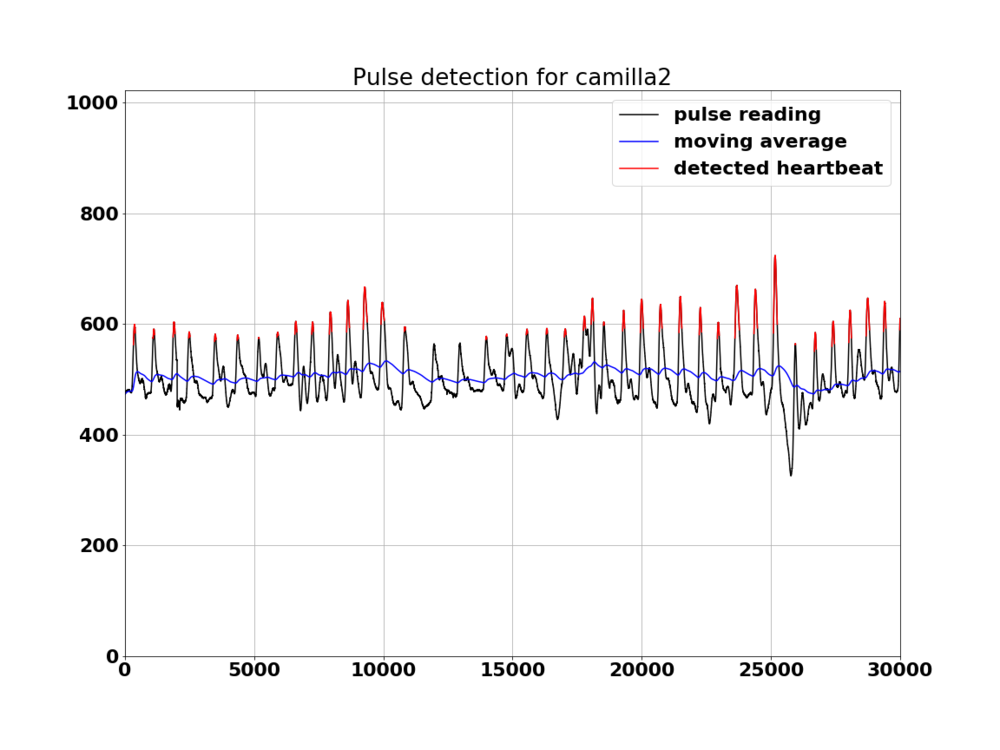 pulse_detection_camilla2.png