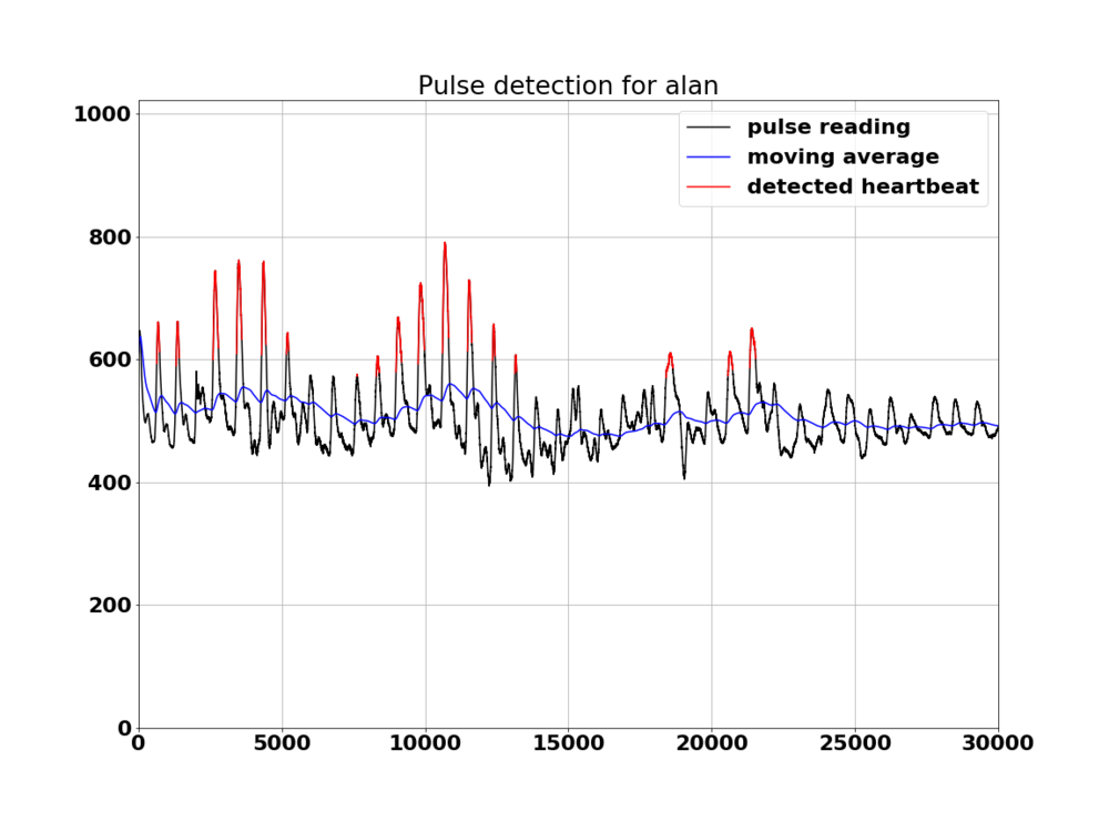 pulse_detection_alan.png