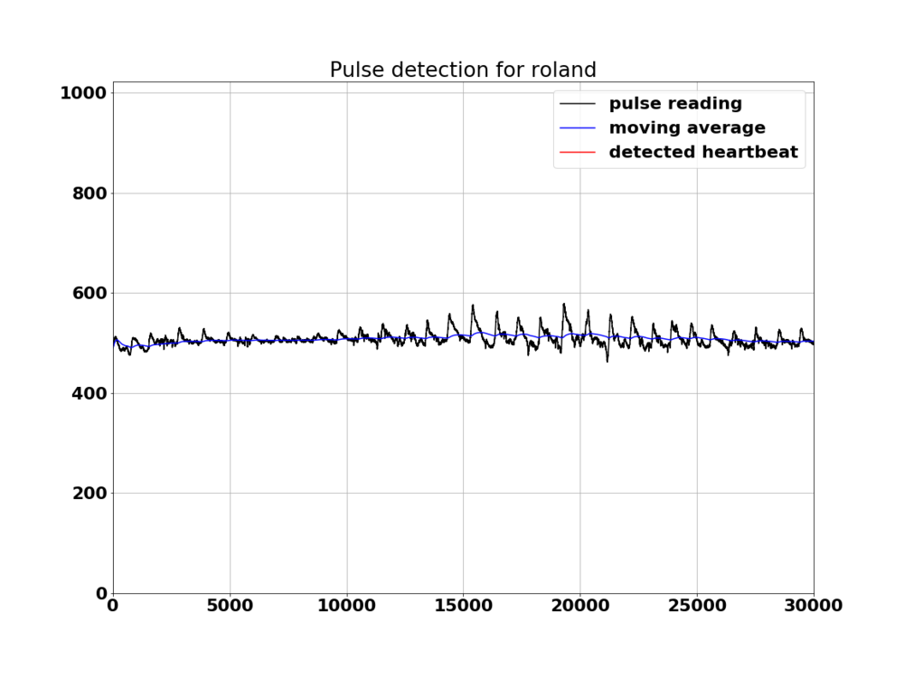 pulse_detection_roland.png