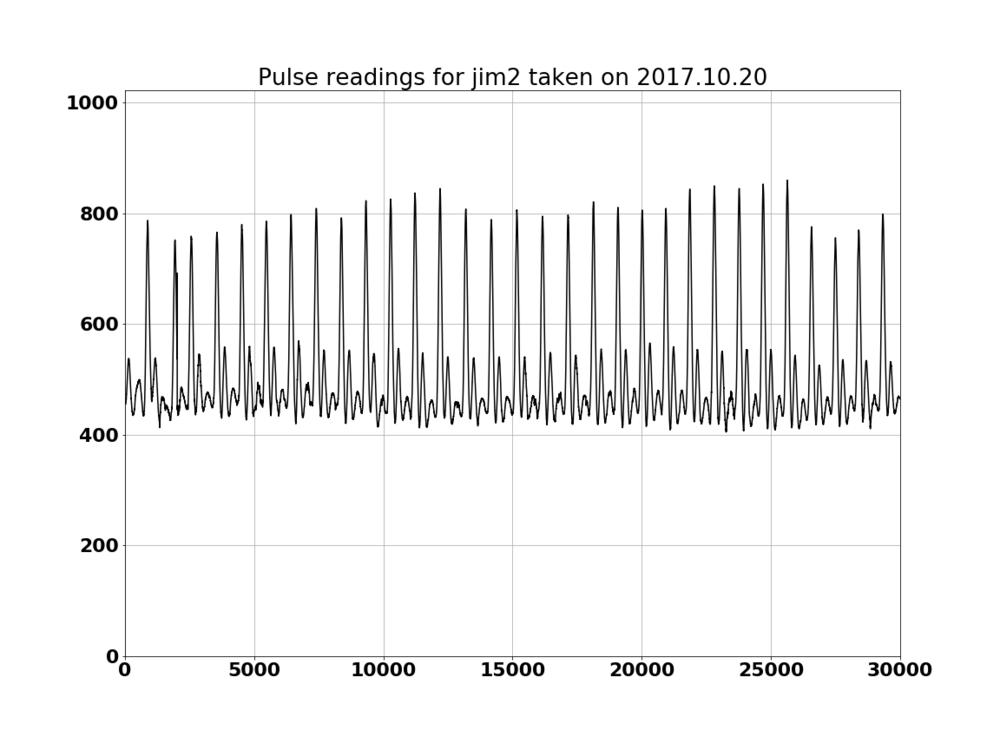 pulse_readings_jim2.png