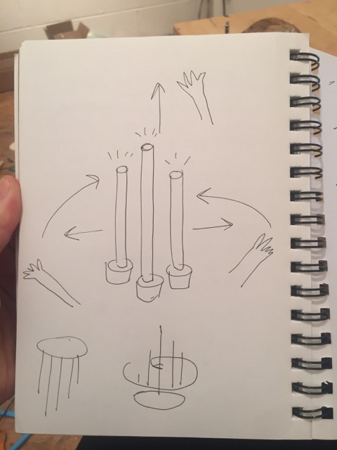 sketch of instrument/interaction