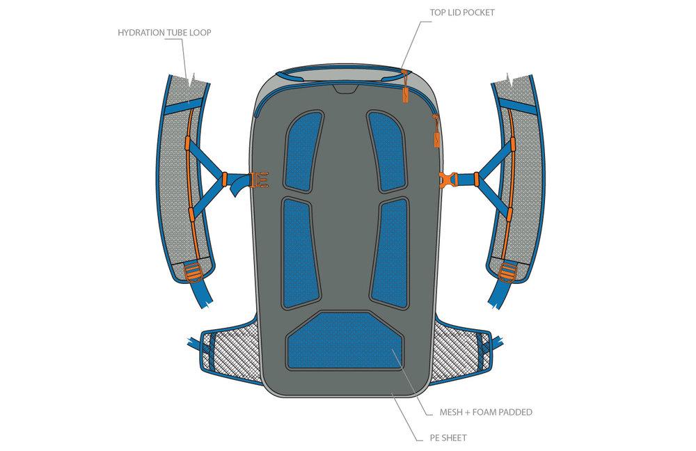 Backpack design — Cerra Teng