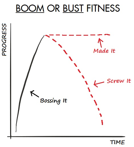 Boom Or Bust Fitness.jpg