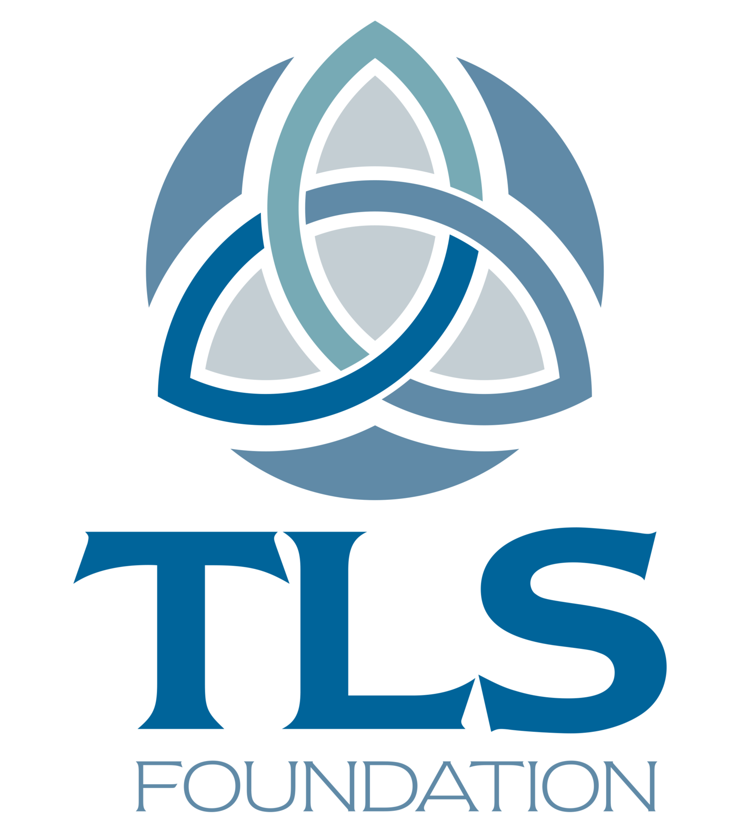 Trinity Lutheran School Foundation