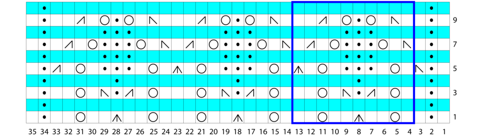 Bracteole Chart WS highlighted-01-01.png