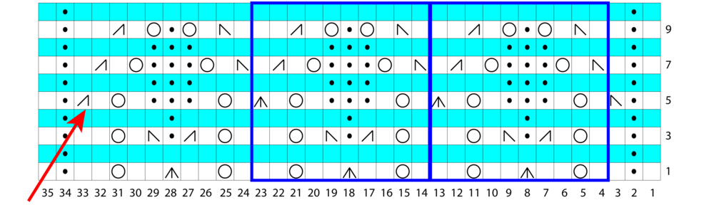 Bracteole Chart repeat exception-01-01.png