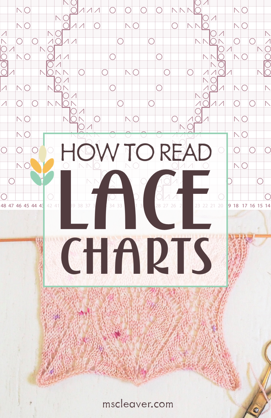 HowToReadLaceCharts.png