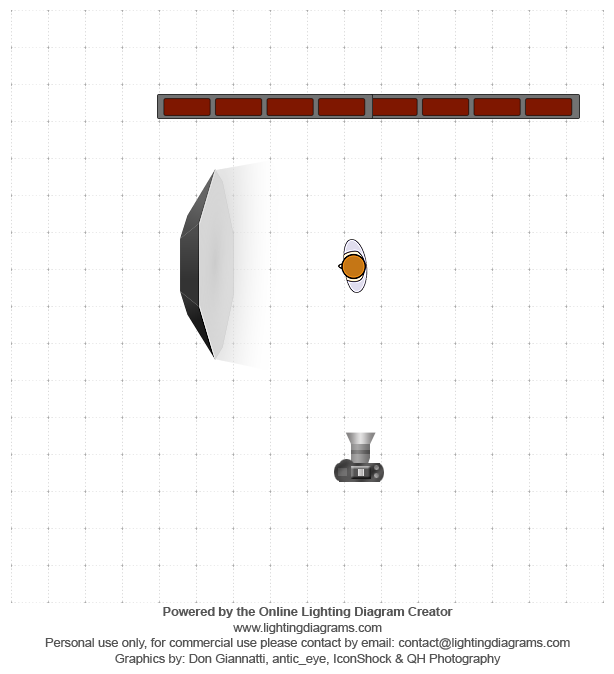 lighting-diagram-1407575549