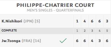 ©Courtesy ATP/WTA/FFT/Roland Garros
