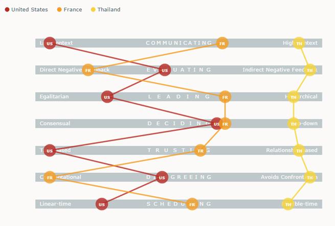 culturemap_example.jpg