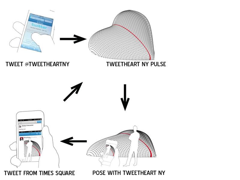 Tweetheart NY-TWITTER INTERACTION.jpg
