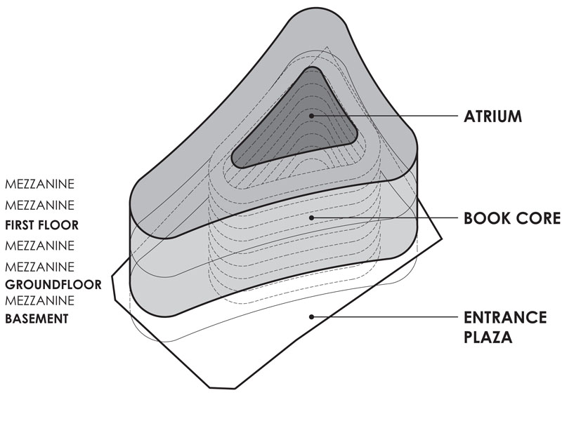 DGPL-diagram-bldg.jpg