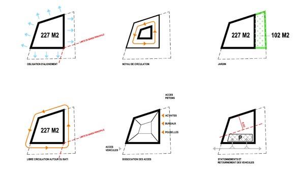 86_fra-esq-diagrammes-prositions.jpg