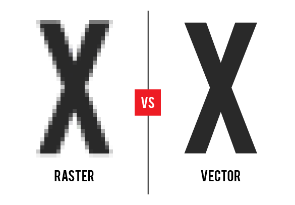 This is an example of how raster artwork vs vector artwork appears when it is enlarged or resized for printing