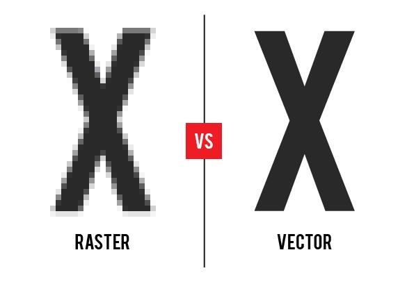 Đây là ví dụ về sự khác nhau của mẫu thiết kế raster file vàmẫu thiết kế vector file khi được resize để vừa với kích thước trên máy in