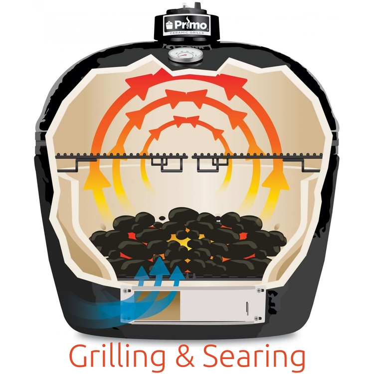 Primo Grilling and Searing Diagram.jpg