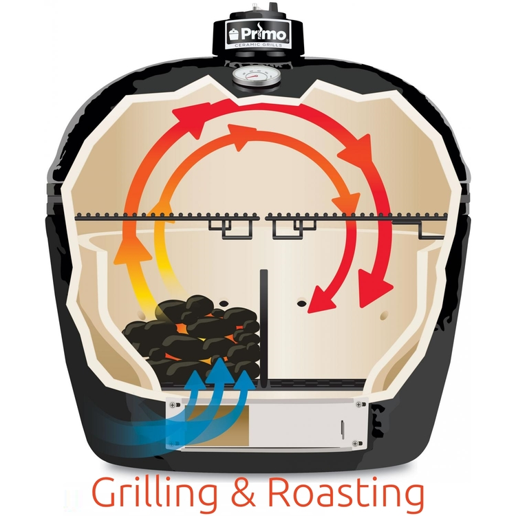 Primo Grilling and Roasting Diagram.jpg