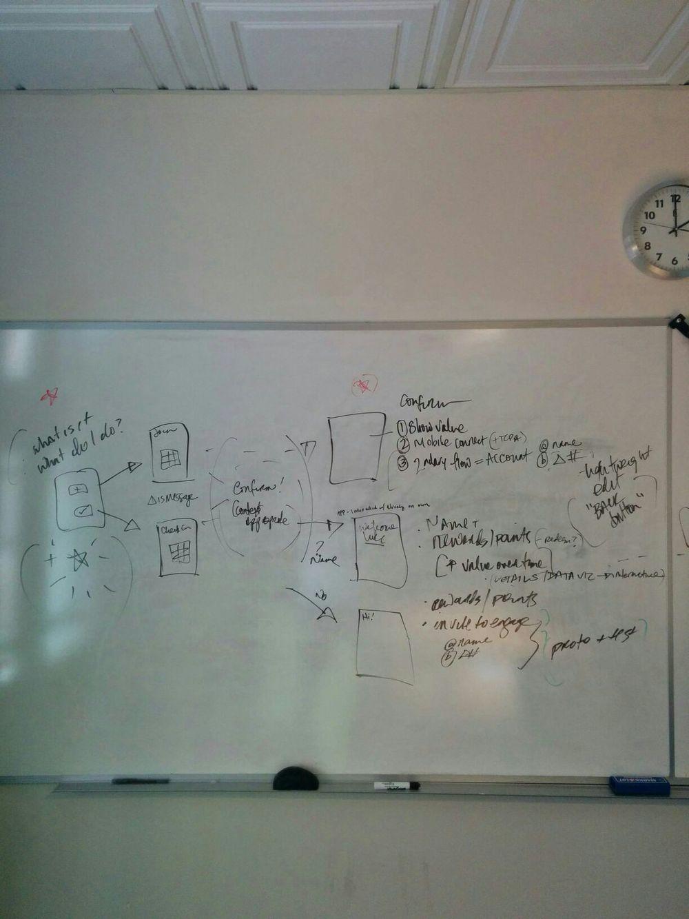 Initial brainstorm output - CTS pilot
