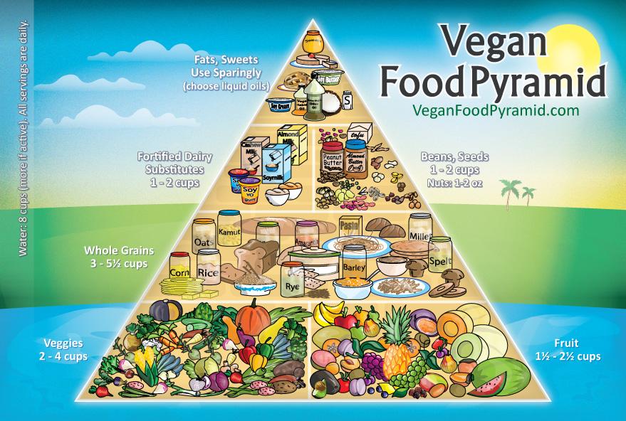 This will be my vegan bible.