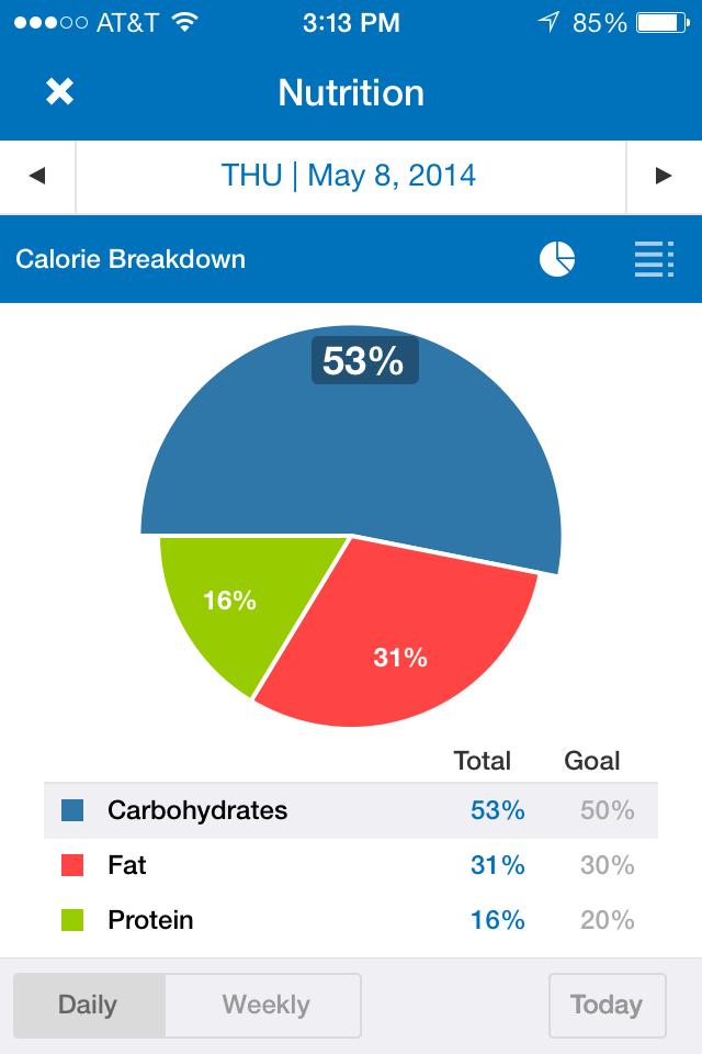 vegan_calories_wk1