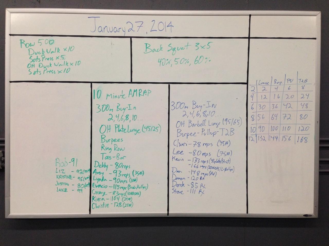 Jan 27 WOD Results