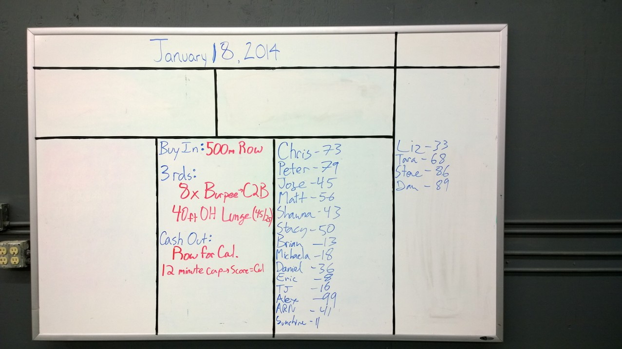 Grand Opening WOD Results
