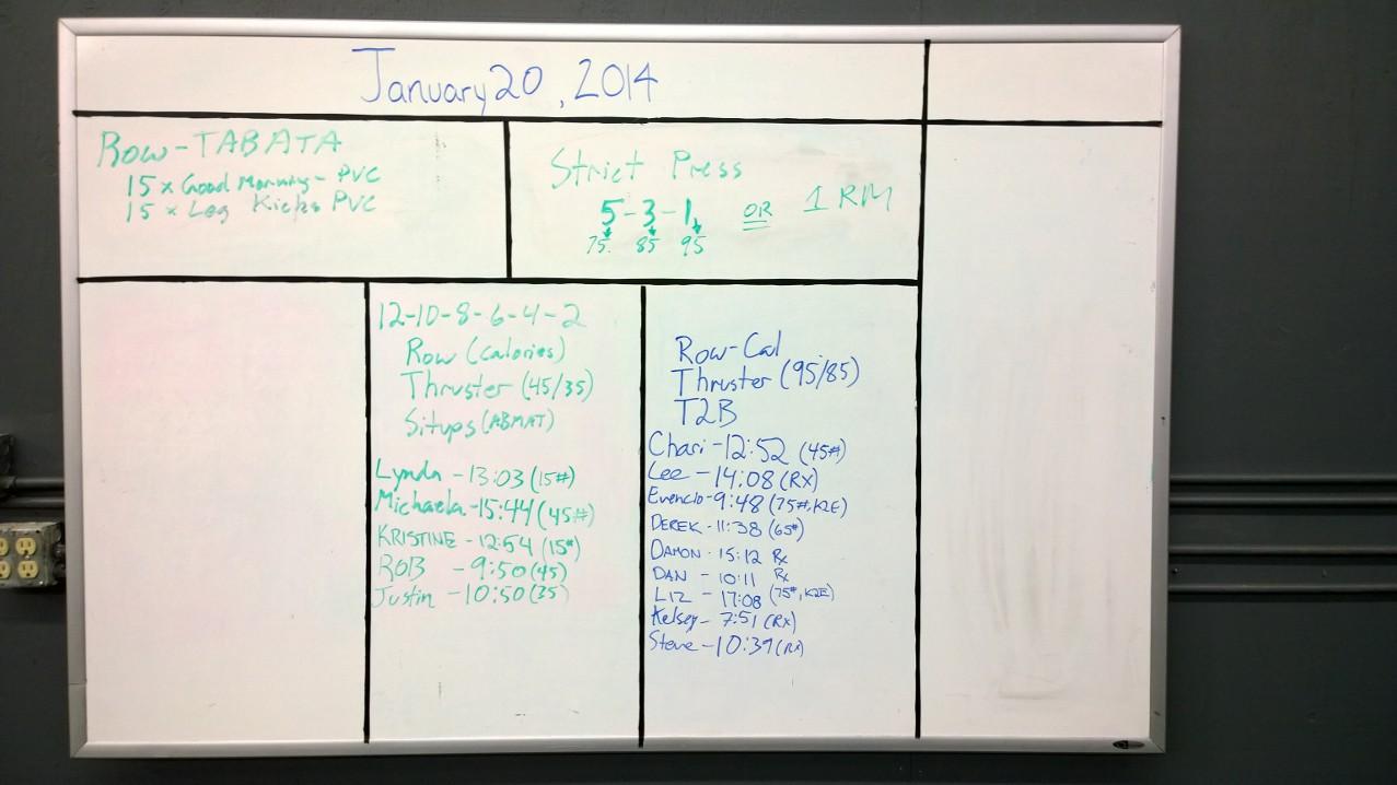 Jan 20 WOD Results