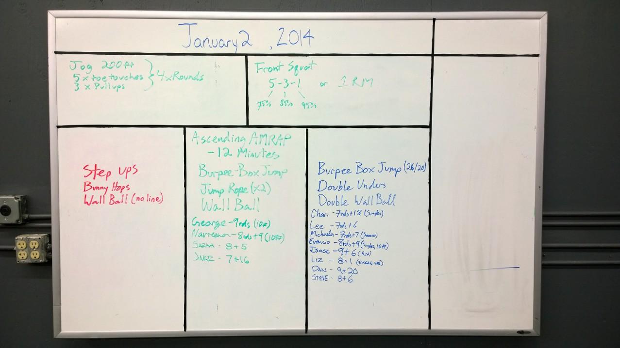 Jan 21 WOD Results