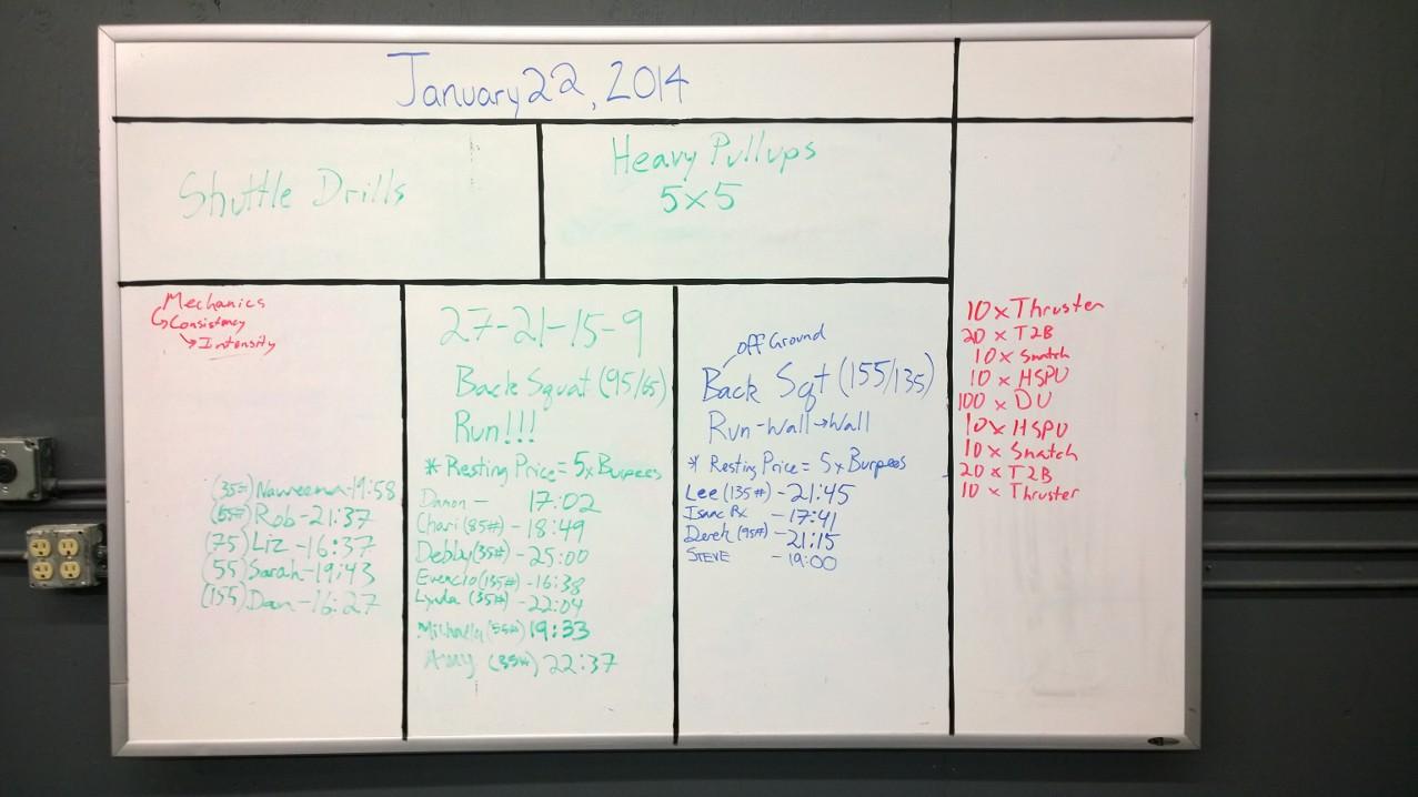 Jan 23 WOD Results
