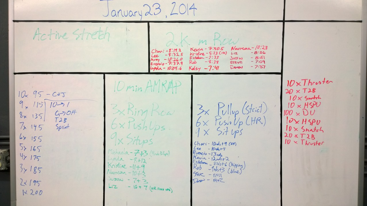 Jan 24 WOD Results