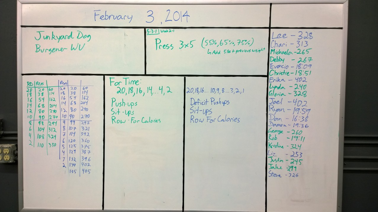 Feb 3 WOD Results