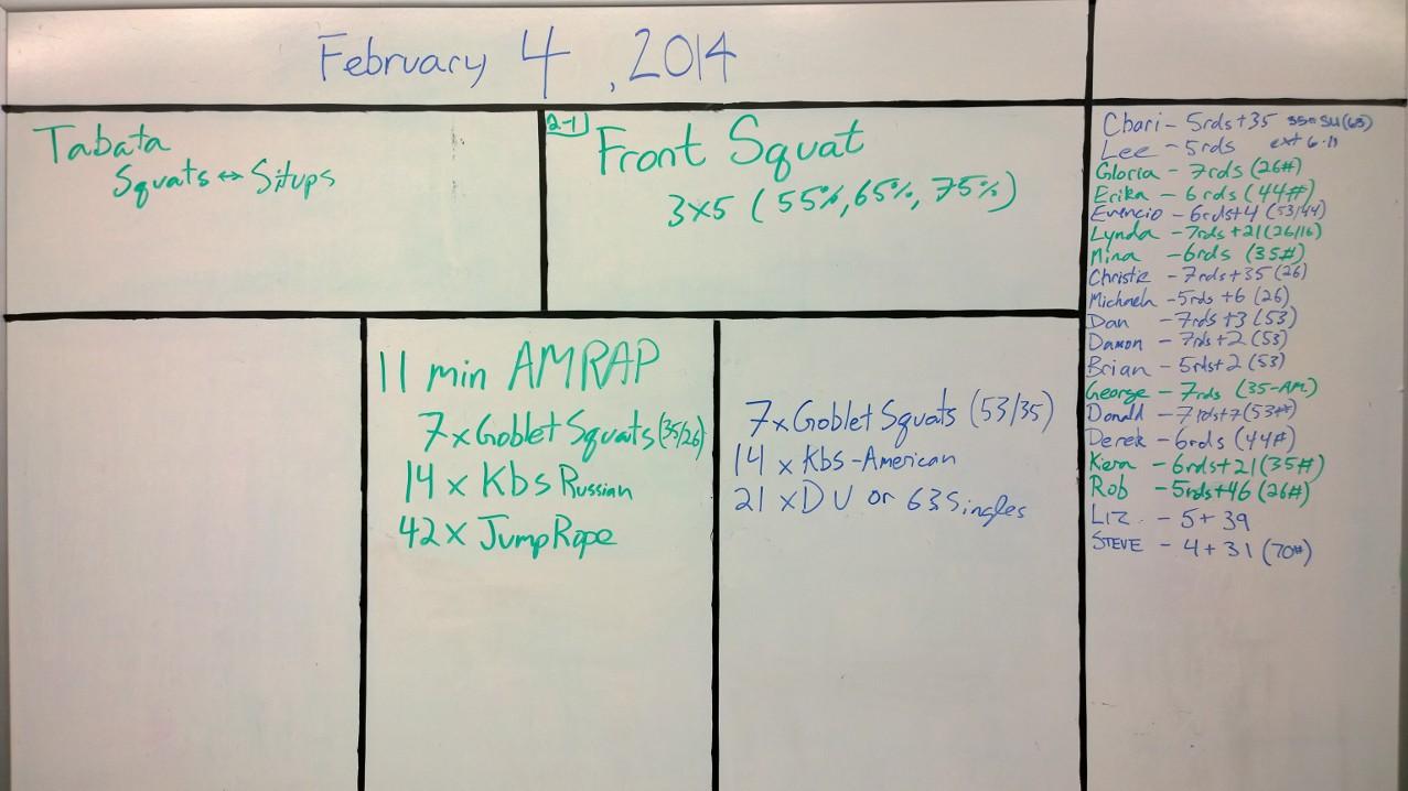 Feb 4 WOD Results