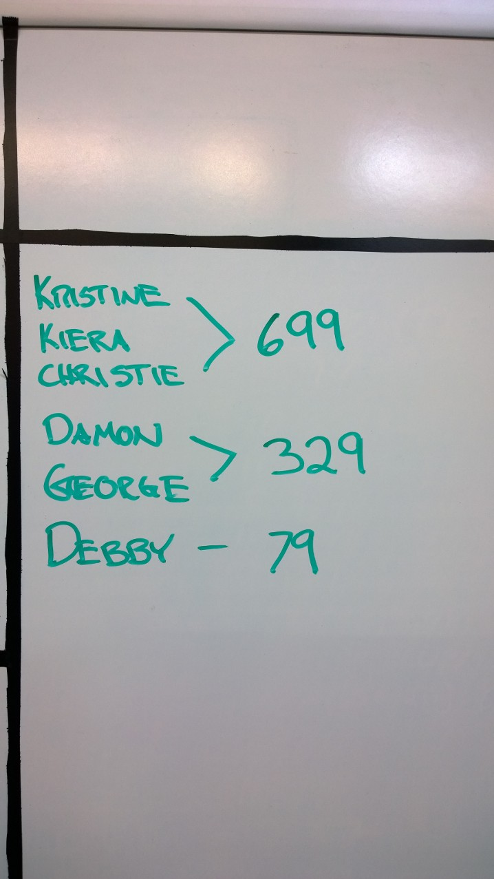 Feb 8 WOD Results