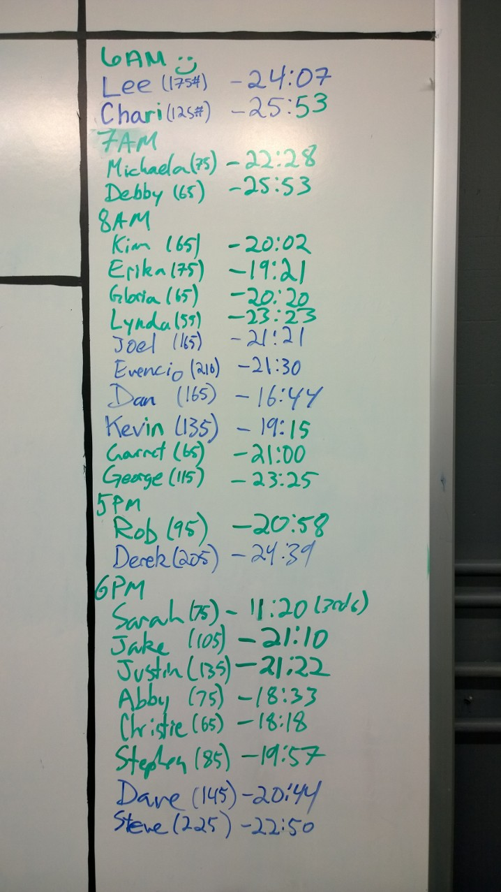 Feb 10 WOD Results