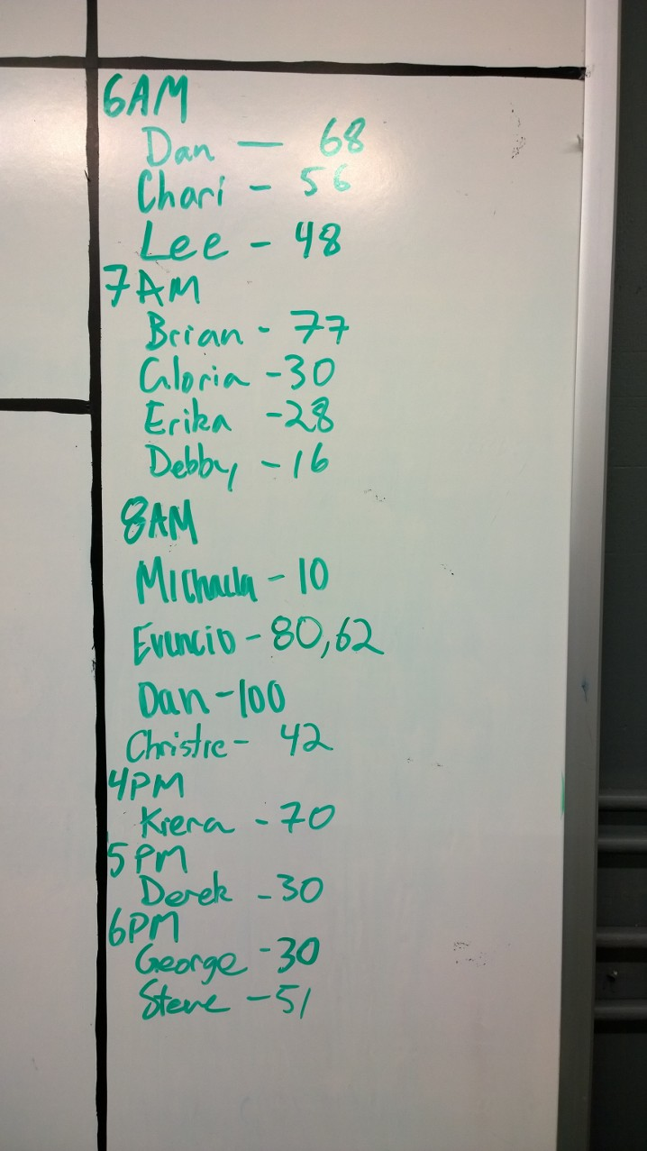 Feb 11 WOD Results