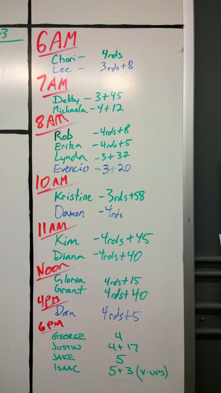 Feb 17 WOD Results