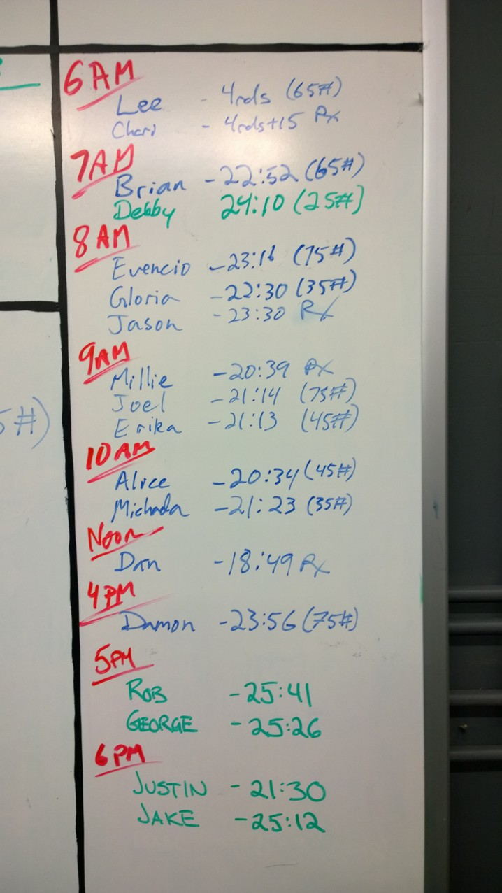 Feb 20 WOD Results