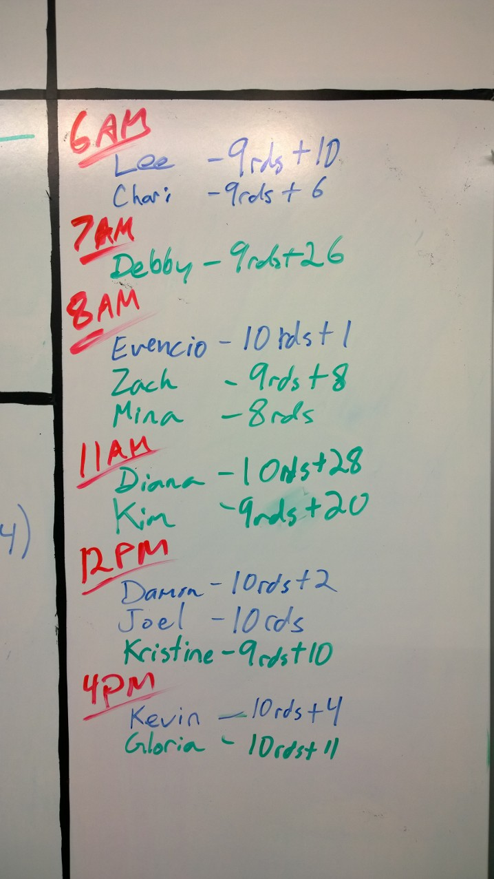 Feb 21 WOD Results