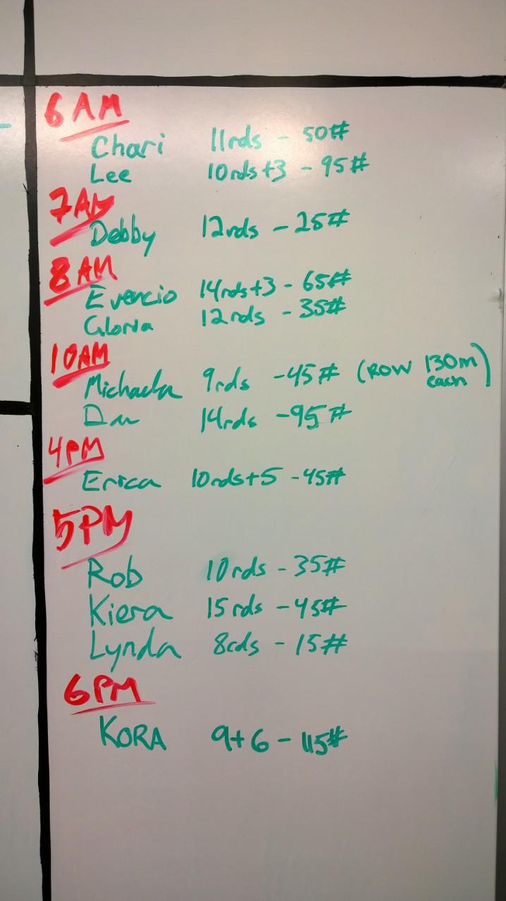 Feb 18 WOD Results