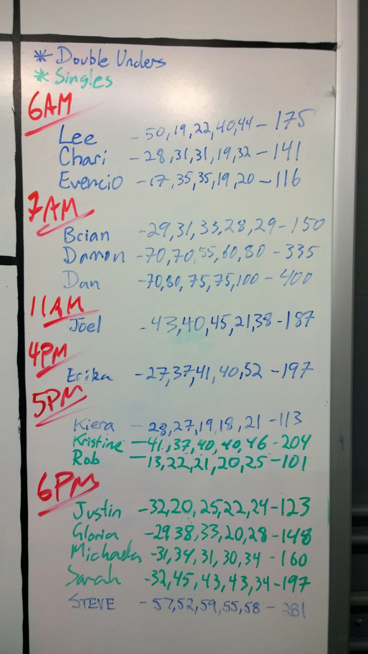 Feb 24 WOD Results