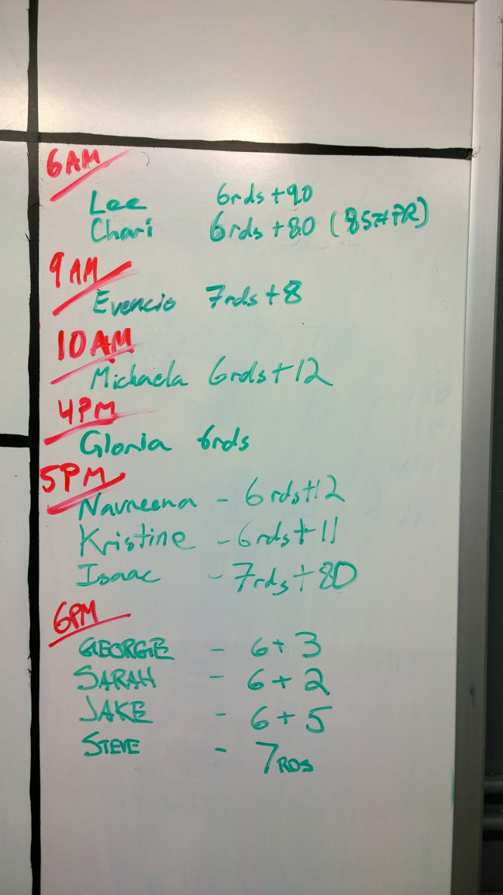 Feb 27 WOD Results