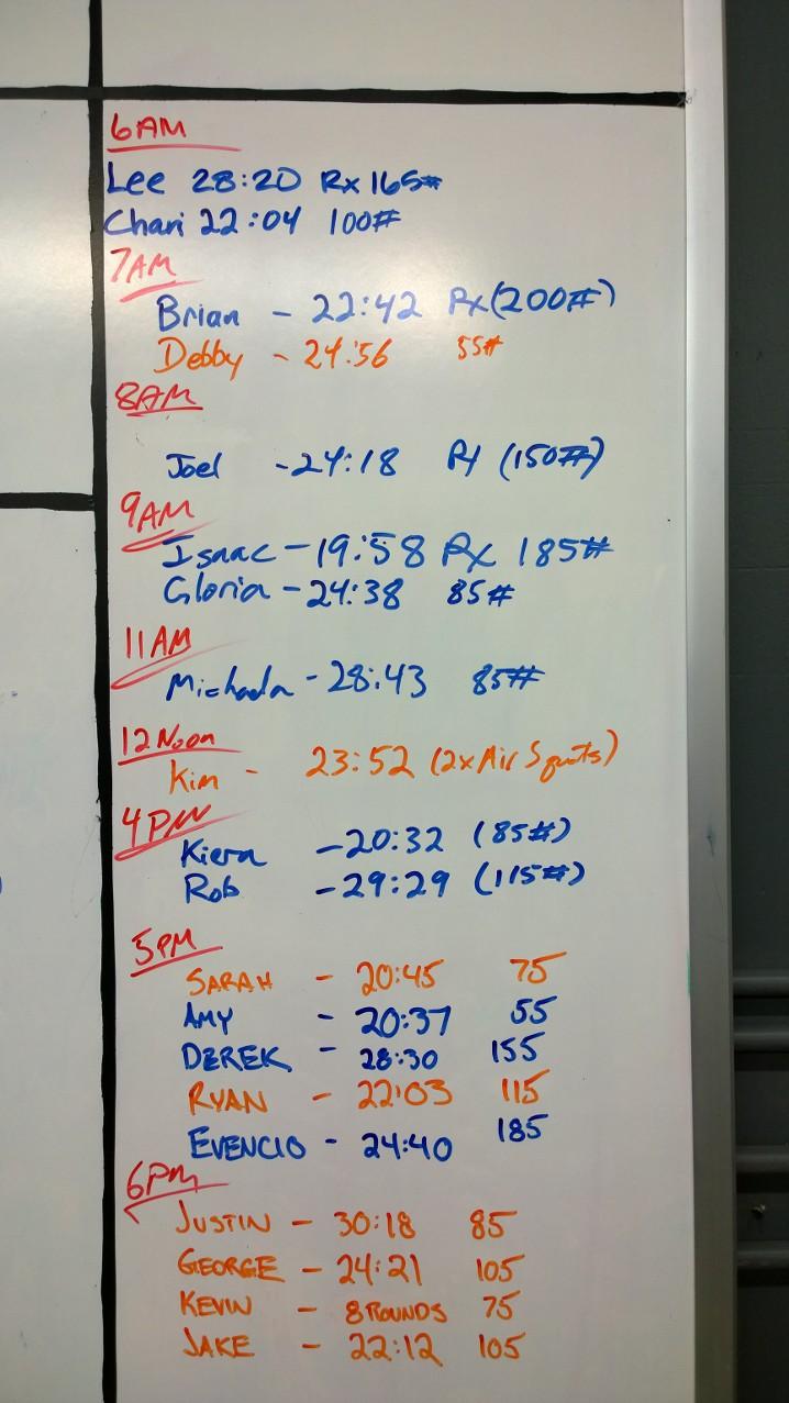 Mar 12 WOD Results